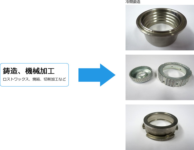 鋳造、機械加工(ロストワックス、焼結、切削加工など)/冷間鍛造