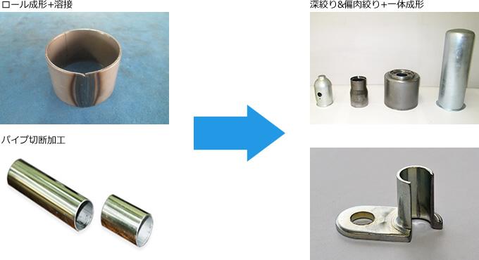 ロール成形+溶接、パイプ切断加工/深掘り&偏肉絞り+一体成形